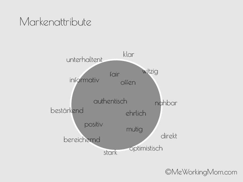 Markenatribute_Kreis